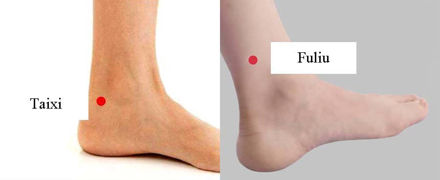 acupressure edema in feet 1