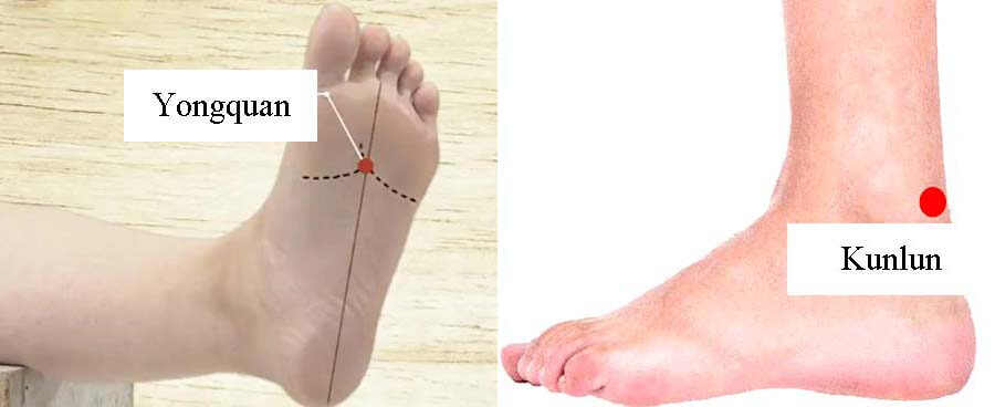 acupressure edema in feet 2